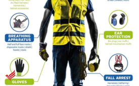 All kinds of safety equipment uniforms shoes helmets goggles