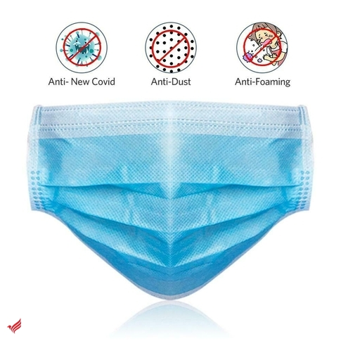 Disposable Face Mask – 3 Ply Medical Masks with Comfortable Earloop