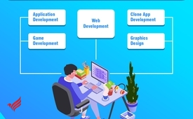 Web, App and Game Development Company | 100% Client Satisfaction Rate